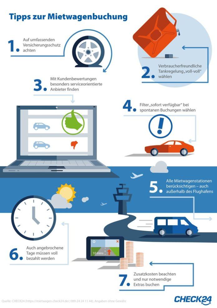 die sieben wichtigsten tipps zur mietwagenbuchung 696x984 - Die sieben wichtigsten Tipps zur Mietwagenbuchung