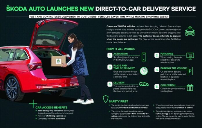 image 1 111 696x441 - ŠKODA AUTO ermöglicht per Car Access die Lieferung von Online-Bestellungen direkt ins Auto