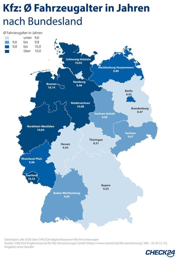 image 1 141 696x1023 - Kfz-Versicherung: Älteste Pkw im Saarland unterwegs, neueste in Thüringen